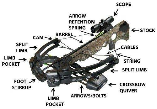 crossbow defined